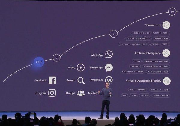 כנס מפתחים F8 פייסבוק 2018  – העדכונים החשובים
